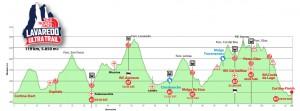 Lavaredo Ultra Trail - profil trasy