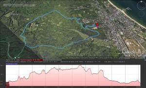 trail-running-sopot-szybka